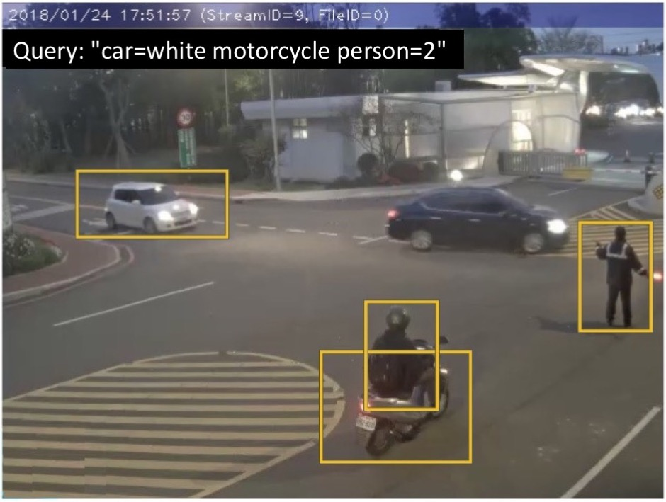 AI NVR Search example with multiple types of object/people detection and counting