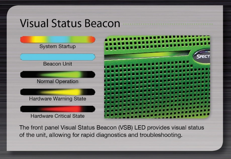 Visual Status Beacon on front of unit – LED provides visual status of the unit, allowing for rapid diagnostics and troubleshooting.