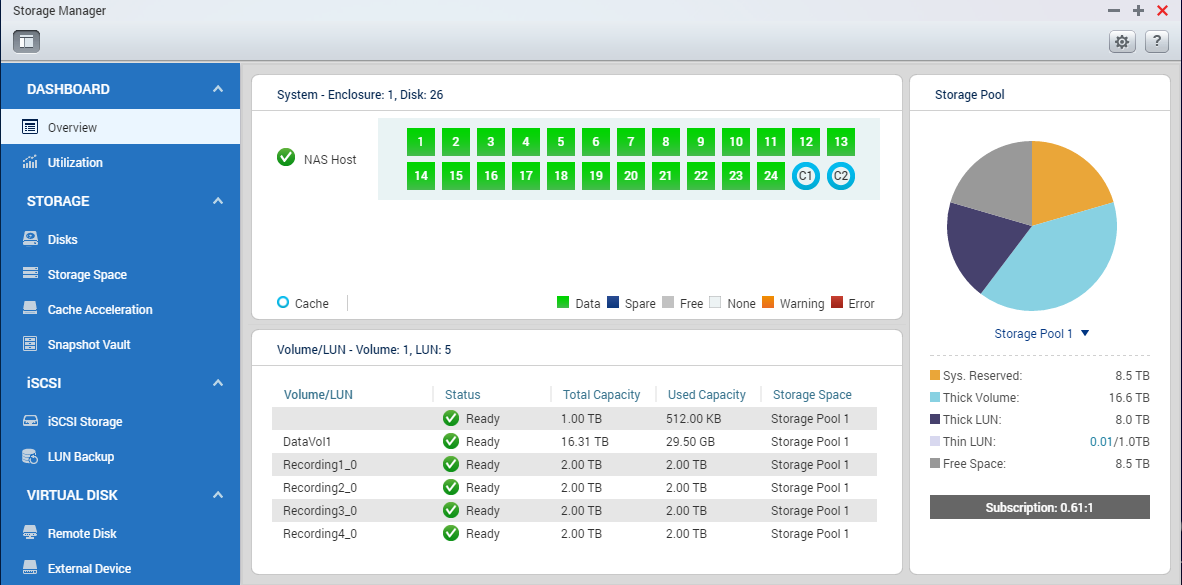Milestone XProtect VMS can be seamlessly integrated with